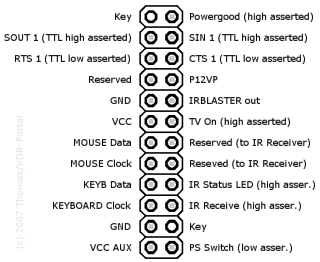 wiring diagram manual wiki with 9 Pin D Sub Pinout on Wiring Diagram Or Schematic likewise L C3 AAer Veelrigtingskakeling in addition 9 Pin D Sub Pinout additionally Whirlpool Microwave Hood Wiring Diagram besides Electric Baseboard Heater Wiring Diagram.